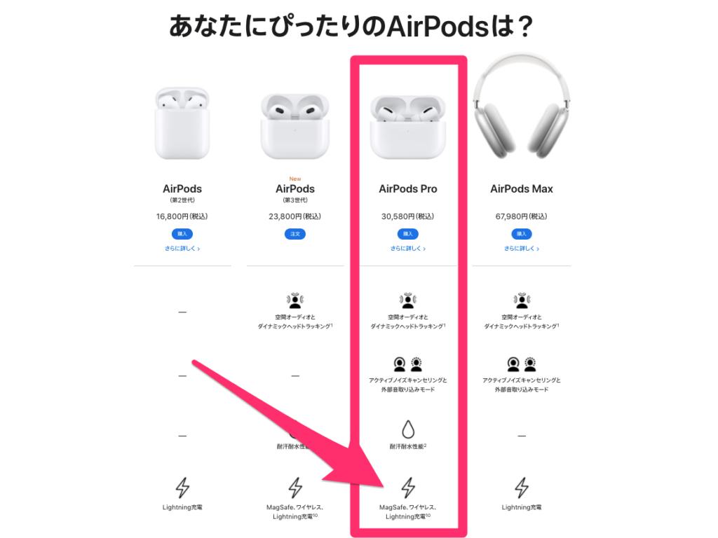 AirPods Proがマグセーフ充電に対応