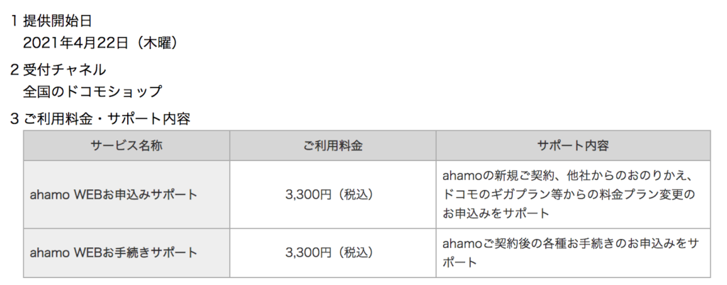 NTTドコモがahamoの有償サポート開始の画像