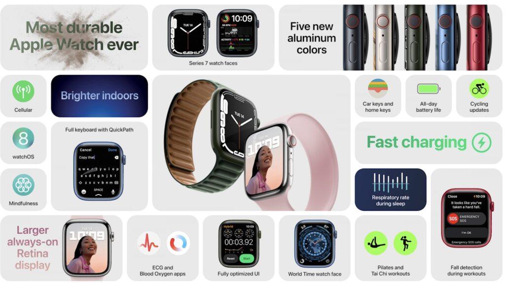 Apple Watch Series7の概要
